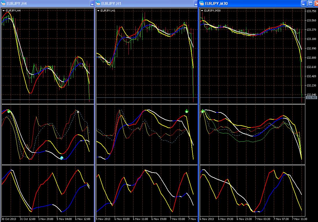 33 - ТС Кучера С. (sk-fx) Отражение индикатора короткого тренда от границы окна