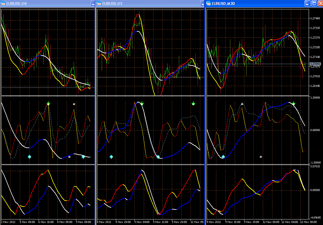 5 - ТС Кучера С. (sk-fx) Панорамный обзор рынка