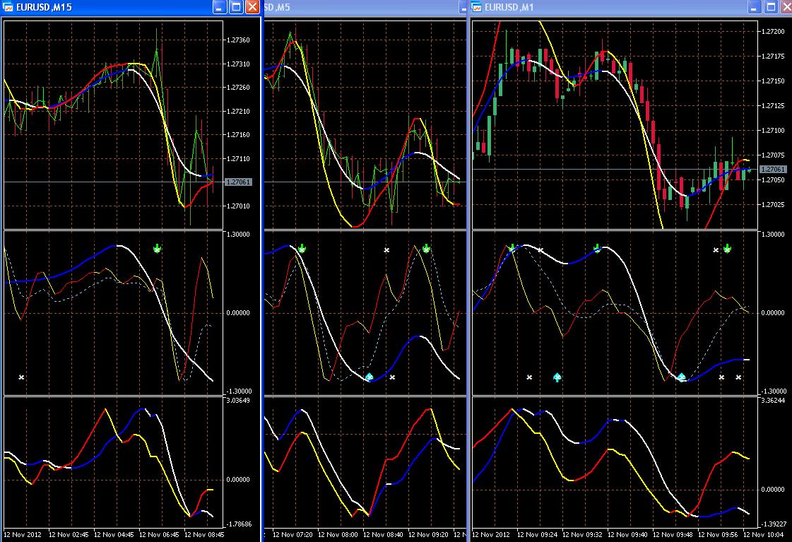 7 - ТС Кучера С. (sk-fx) Панорамный обзор рынка